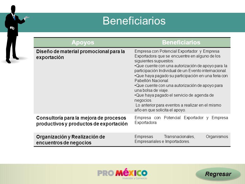 Regresar Beneficiarios ApoyosBeneficiarios Diseño de material promocional para la exportación Empresa con Potencial Exportador y Empresa Exportadora q
