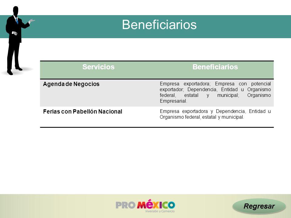 Regresar Beneficiarios ServiciosBeneficiarios Agenda de Negocios Empresa exportadora; Empresa con potencial exportador; Dependencia, Entidad u Organis