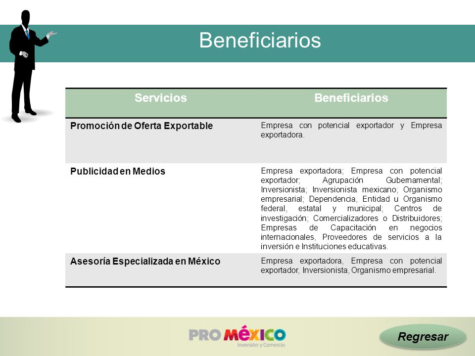 Regresar Beneficiarios ServiciosBeneficiarios Promoción de Oferta Exportable Empresa con potencial exportador y Empresa exportadora. Publicidad en Med