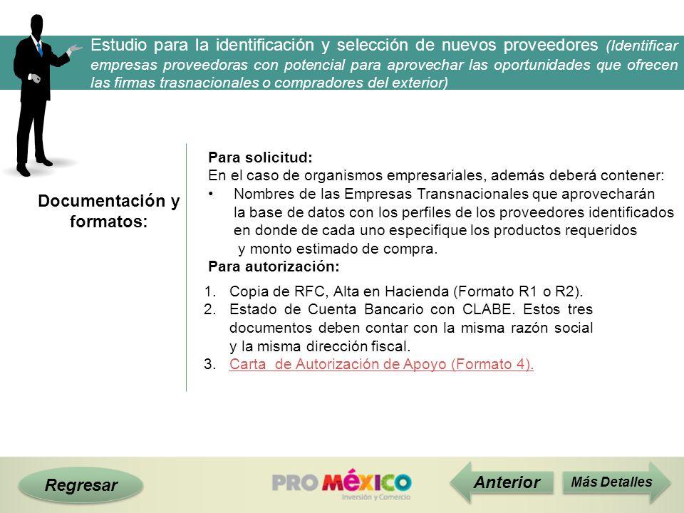 Documentación y formatos: Regresar Anterior Para solicitud: En el caso de organismos empresariales, además deberá contener: Nombres de las Empresas Tr