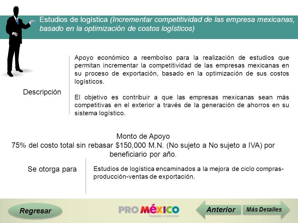 Estudios de logística (Incrementar competitividad de las empresa mexicanas, basado en la optimización de costos logísticos) Descripción Monto de Apoyo
