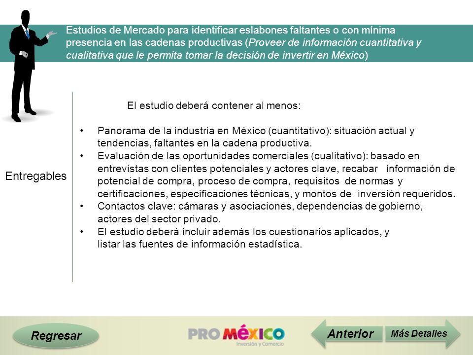 Regresar Entregables Más Detalles El estudio deberá contener al menos: Panorama de la industria en México (cuantitativo): situación actual y tendencia