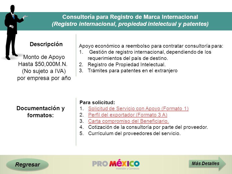 Descripción Apoyo económico a reembolso para contratar consultoría para: 1. Gestión de registro internacional, dependiendo de los requerimientos del p