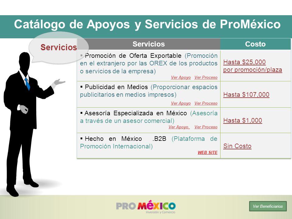 Servicios Ver Beneficiarios Catálogo de Apoyos y Servicios de ProMéxico