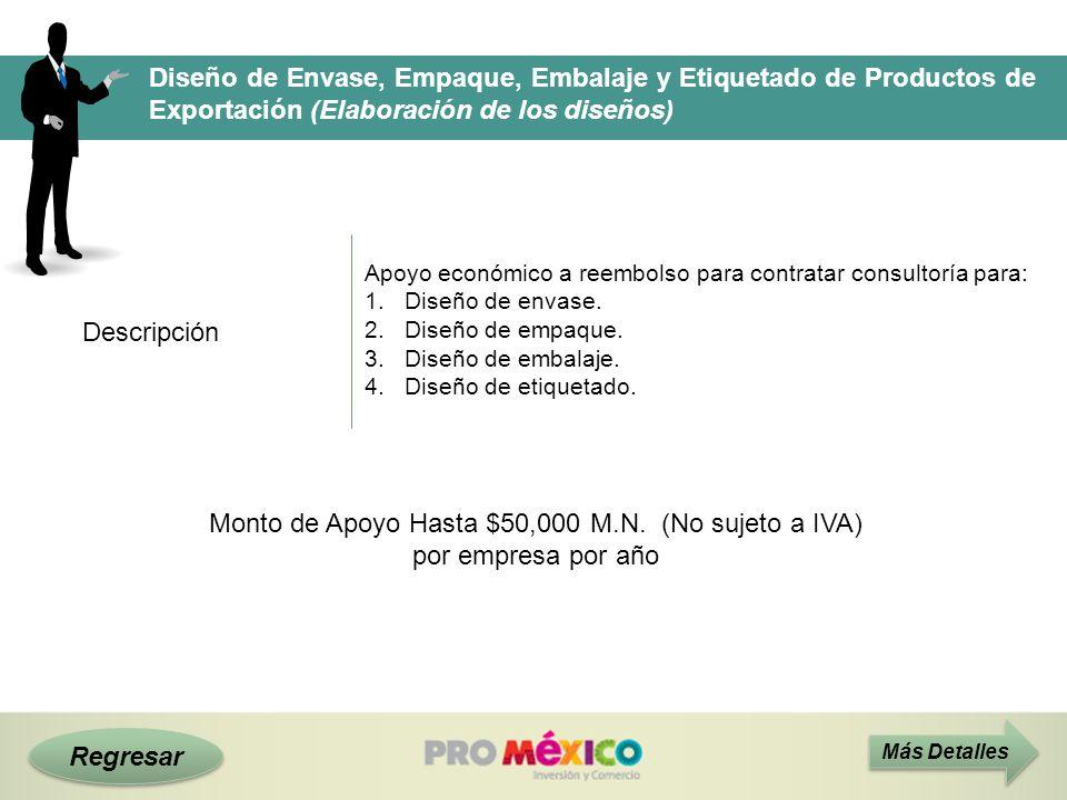 Diseño de Envase, Empaque, Embalaje y Etiquetado de Productos de Exportación (Elaboración de los diseños) Descripción Apoyo económico a reembolso para