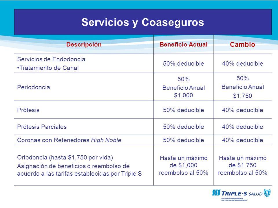 Servicios y Coaseguros DescripciónBeneficio Actual Cambio Servicios de Endodoncia Tratamiento de Canal 50% deducible40% deducible Periodoncia 50% Bene