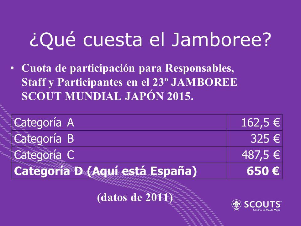 ¿Qué cuesta el Jamboree? Cuota de participación para Responsables, Staff y Participantes en el 23º JAMBOREE SCOUT MUNDIAL JAPÓN 2015. (datos de 2011)