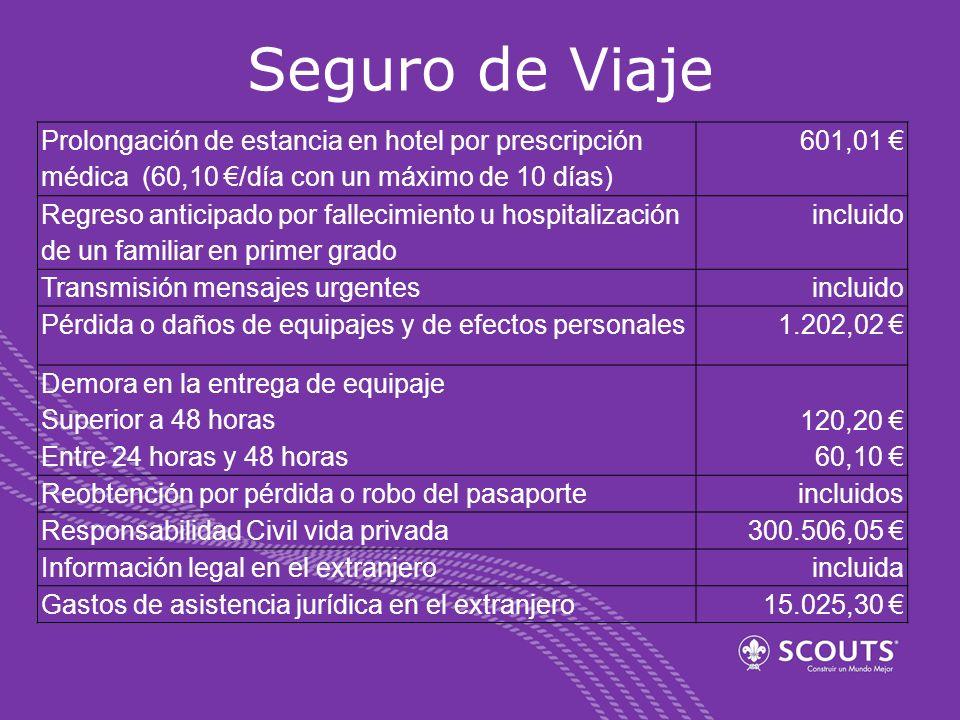 Seguro de Viaje Prolongación de estancia en hotel por prescripción médica (60,10 /día con un máximo de 10 días) 601,01 Regreso anticipado por fallecim