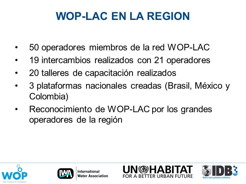 WOP-LAC EN LA REGION 50 operadores miembros de la red WOP-LAC 19 intercambios realizados con 21 operadores 20 talleres de capacitación realizados 3 pl
