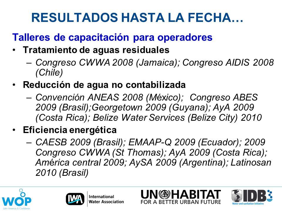Talleres de capacitación para operadores Tratamiento de aguas residuales –Congreso CWWA 2008 (Jamaica); Congreso AIDIS 2008 (Chile) Reducción de agua