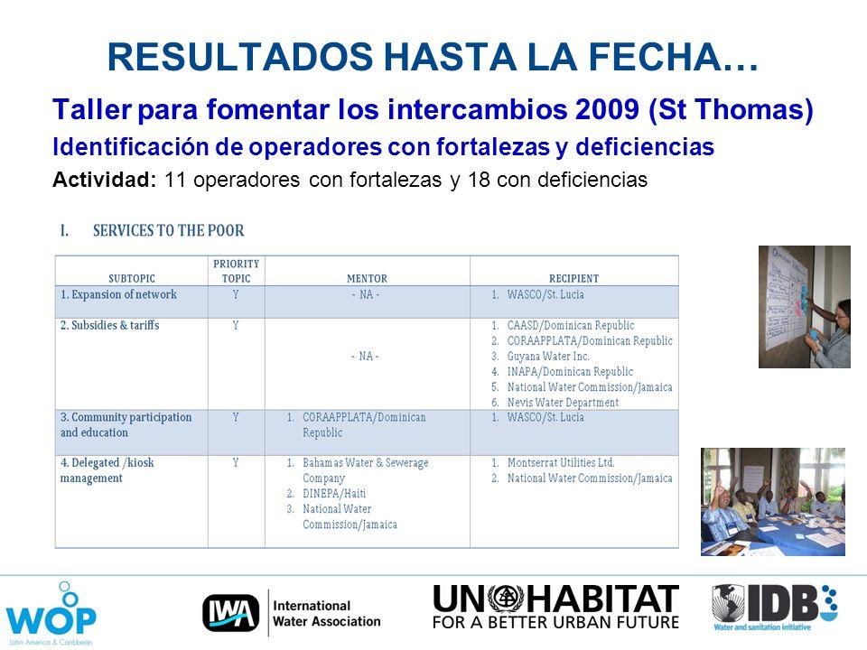 RESULTADOS HASTA LA FECHA… Taller para fomentar los intercambios 2009 (St Thomas) Identificación de operadores con fortalezas y deficiencias Actividad