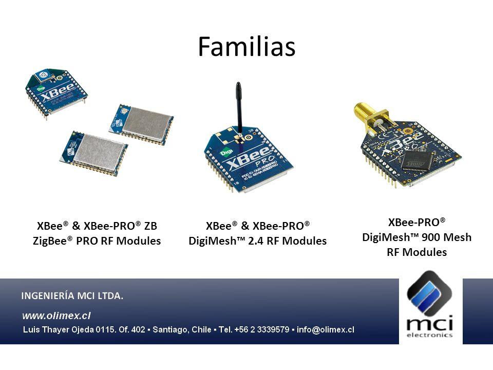 Familias XBee® & XBee-PRO® ZB ZigBee® PRO RF Modules XBee® & XBee-PRO® DigiMesh 2.4 RF Modules XBee-PRO® DigiMesh 900 Mesh RF Modules
