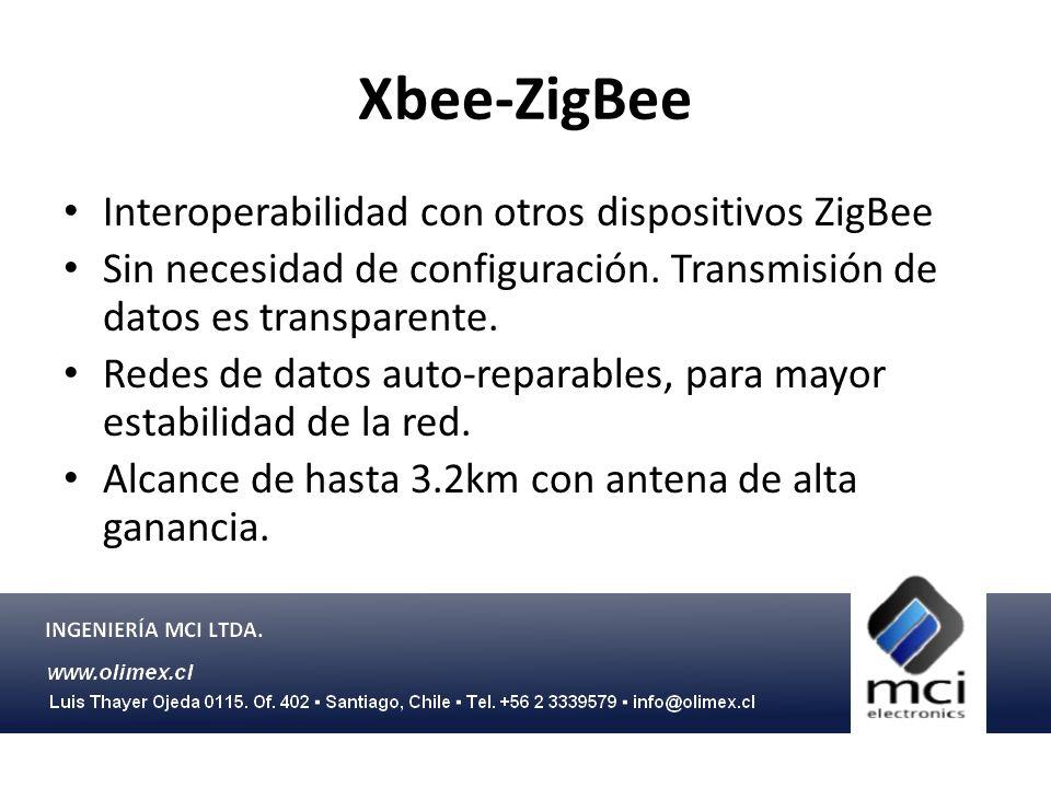 Xbee-ZigBee Interoperabilidad con otros dispositivos ZigBee Sin necesidad de configuración. Transmisión de datos es transparente. Redes de datos auto-