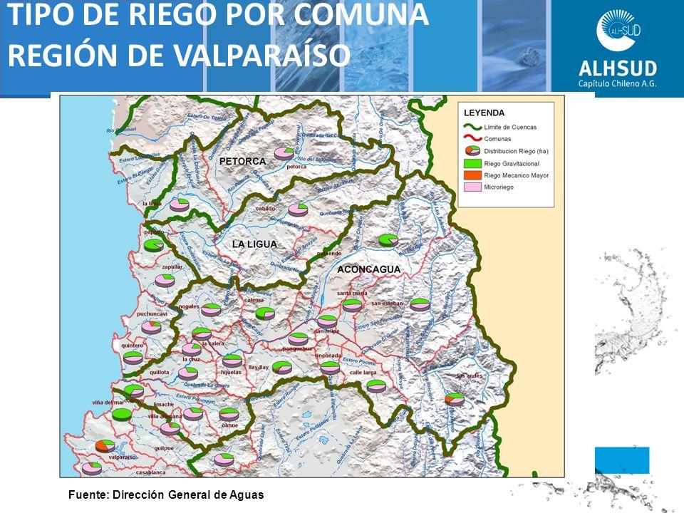TIPO DE RIEGO POR COMUNA REGIÓN DE VALPARAÍSO Fuente: Dirección General de Aguas