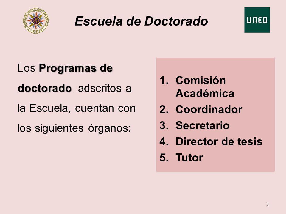 Escuela de Doctorado 1.Comisión Académica 2.Coordinador 3.Secretario 4.Director de tesis 5.Tutor 3 Programas de doctorado Los Programas de doctorado a