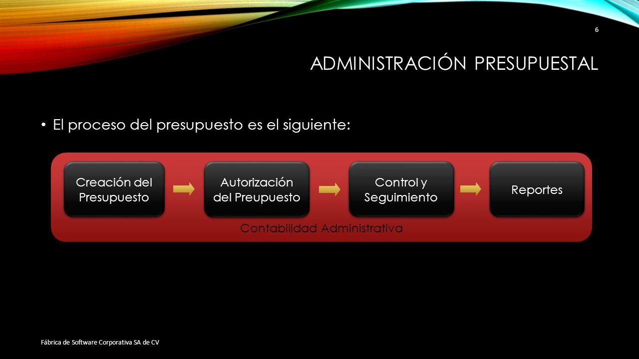Contabilidad Administrativa ADMINISTRACIÓN PRESUPUESTAL El proceso del presupuesto es el siguiente: Fábrica de Software Corporativa SA de CV 6 Creació