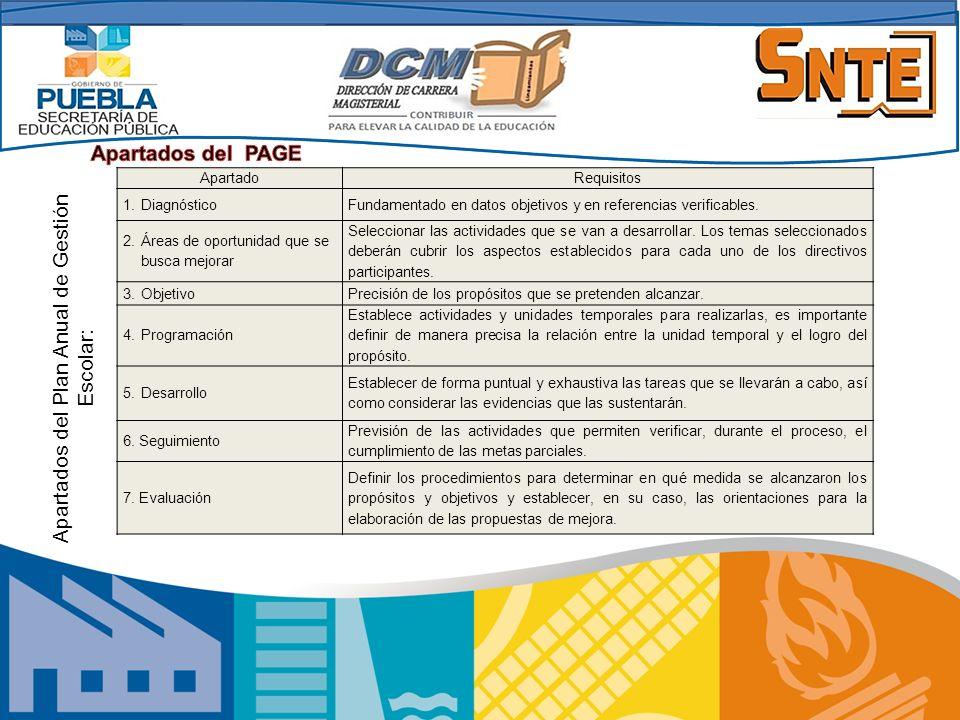 FUNCIÓNASPECTO DE PLANEACIÓN Subdirector y Director La actividad escolar Ambiente escolar (vida de la escuela).