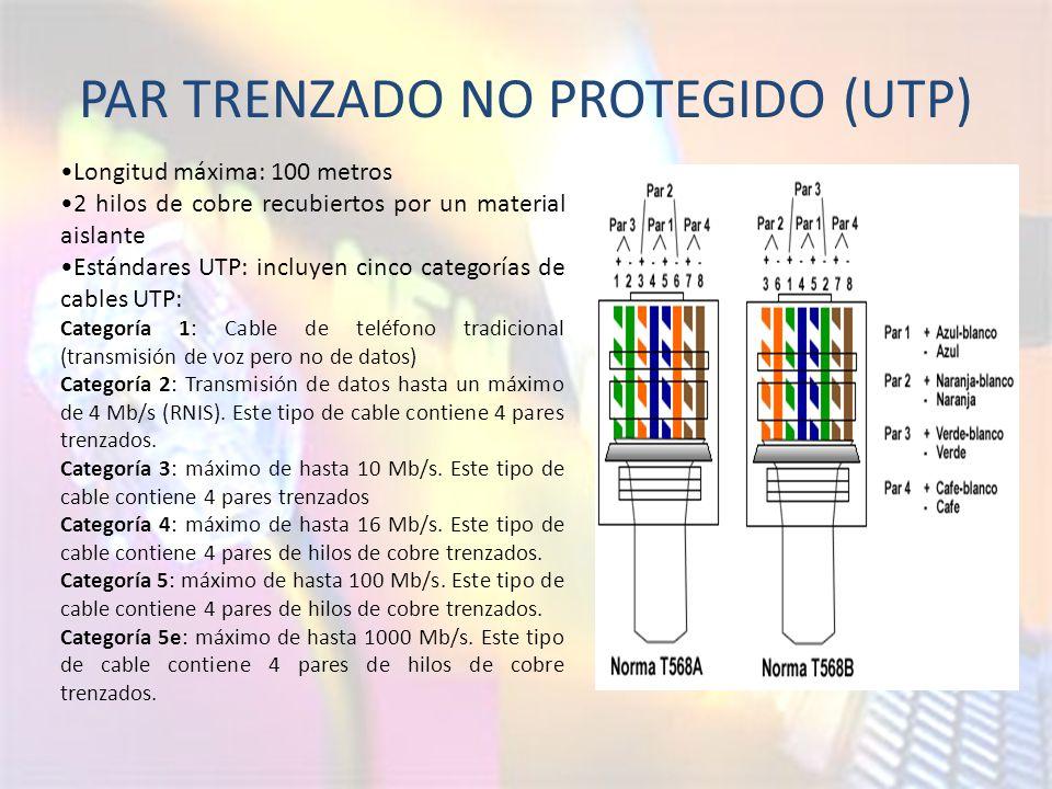 PAR TRENZADO NO PROTEGIDO (UTP) Longitud máxima: 100 metros 2 hilos de cobre recubiertos por un material aislante Estándares UTP: incluyen cinco categorías de cables UTP: Categoría 1: Cable de teléfono tradicional (transmisión de voz pero no de datos) Categoría 2: Transmisión de datos hasta un máximo de 4 Mb/s (RNIS).