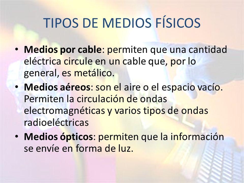 TIPOS DE MEDIOS FÍSICOS Medios por cable: permiten que una cantidad eléctrica circule en un cable que, por lo general, es metálico.