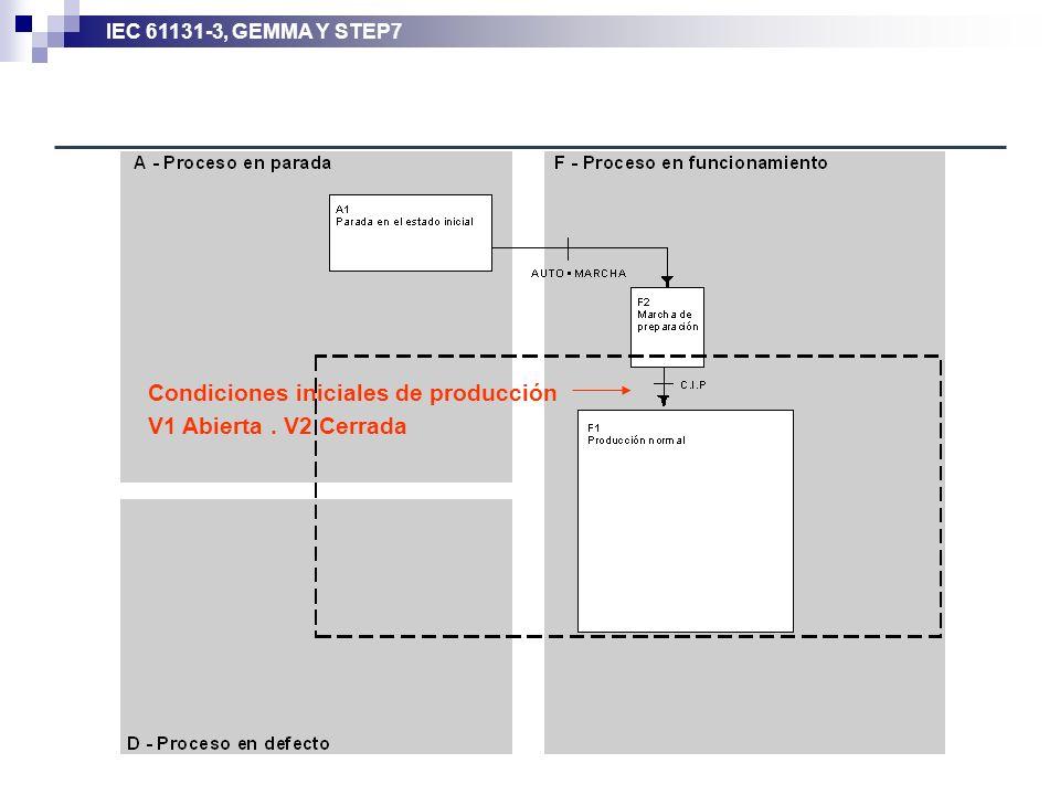 IEC 61131-3, GEMMA Y STEP7 Condiciones iniciales de producción V1 Abierta. V2 Cerrada