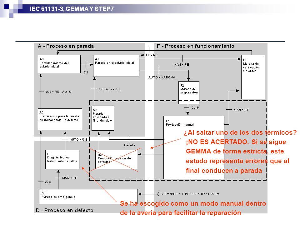 IEC 61131-3, GEMMA Y STEP7 Se ha escogido como un modo manual dentro de la avería para facilitar la reparación ¿Al saltar uno de los dos térmicos? ¡NO