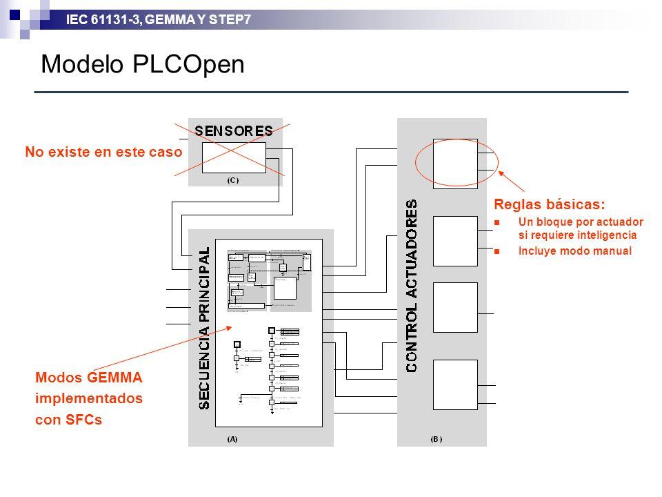 IEC 61131-3, GEMMA Y STEP7 Modelo PLCOpen Modos GEMMA implementados con SFCs No existe en este caso Reglas básicas: Un bloque por actuador si requiere