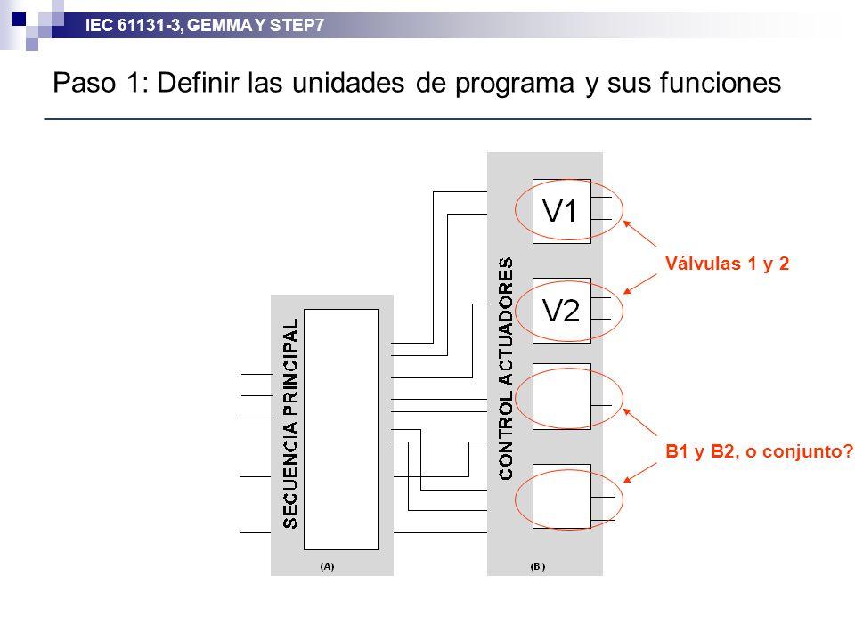 IEC 61131-3, GEMMA Y STEP7 Paso 1: Definir las unidades de programa y sus funciones Válvulas 1 y 2B1 y B2, o conjunto?