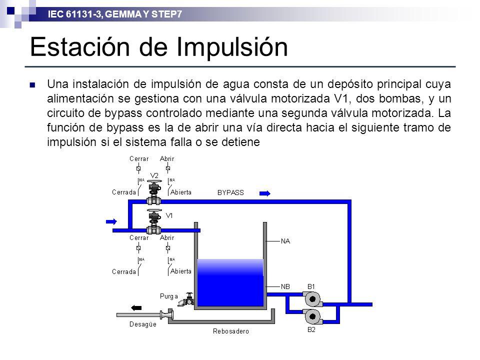 IEC 61131-3, GEMMA Y STEP7 Estación de Impulsión Una instalación de impulsión de agua consta de un depósito principal cuya alimentación se gestiona co