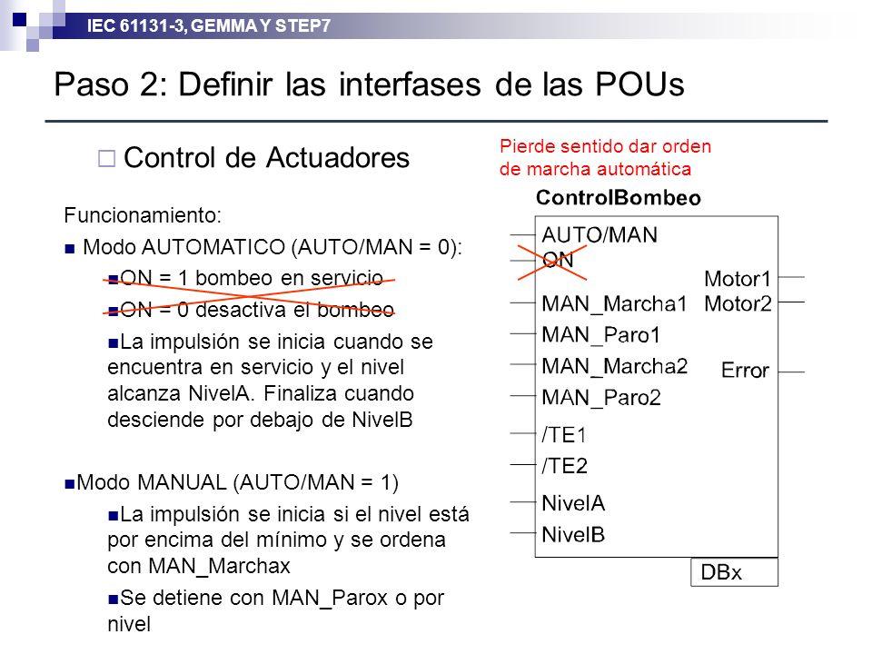 IEC 61131-3, GEMMA Y STEP7 Paso 2: Definir las interfases de las POUs Control de Actuadores Funcionamiento: Modo AUTOMATICO (AUTO/MAN = 0): ON = 1 bom