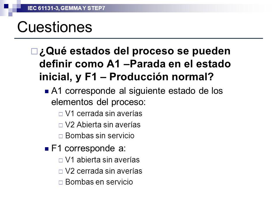 IEC 61131-3, GEMMA Y STEP7 Cuestiones ¿Qué estados del proceso se pueden definir como A1 –Parada en el estado inicial, y F1 – Producción normal? A1 co