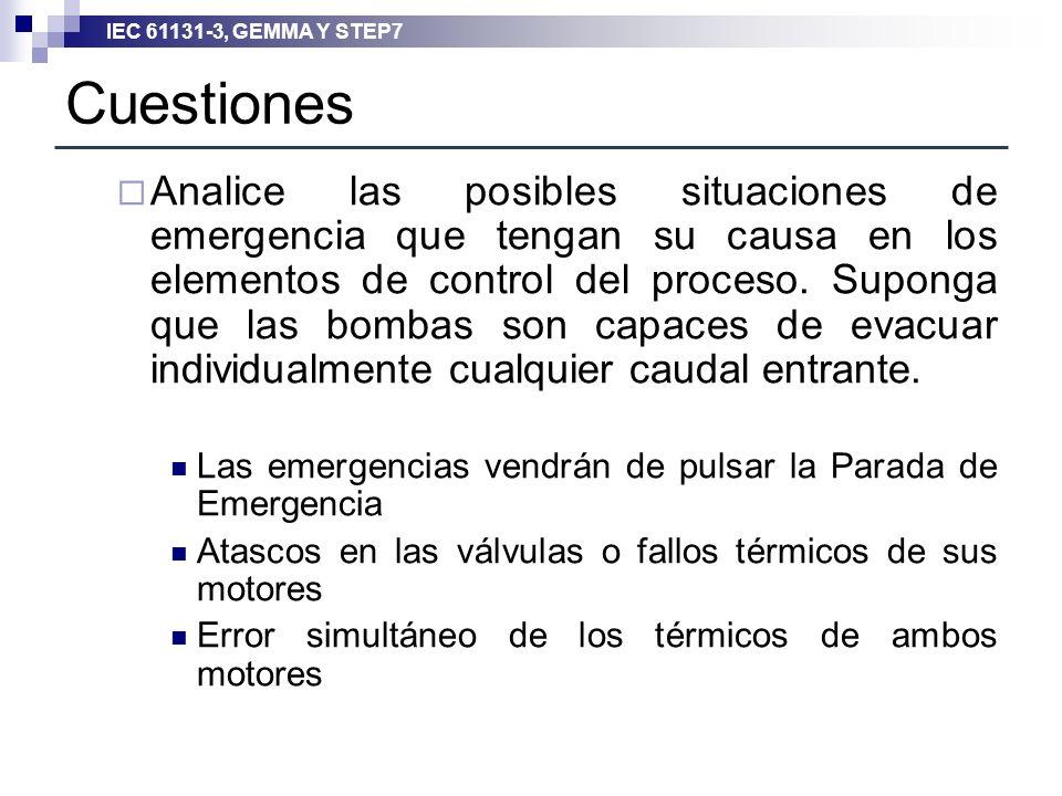 IEC 61131-3, GEMMA Y STEP7 Cuestiones Analice las posibles situaciones de emergencia que tengan su causa en los elementos de control del proceso. Supo