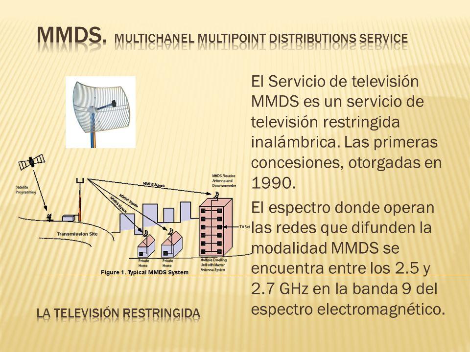 El Servicio de televisión MMDS es un servicio de televisión restringida inalámbrica. Las primeras concesiones, otorgadas en 1990. El espectro donde op