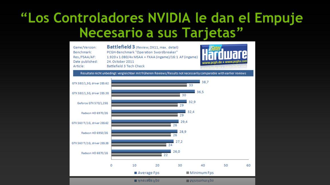 Los Controladores NVIDIA le dan el Empuje Necesario a sus Tarjetas