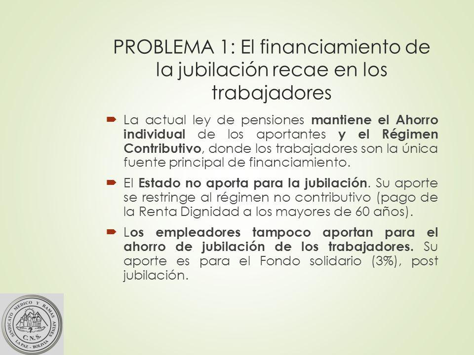 PROBLEMA 1: El financiamiento de la jubilación recae en los trabajadores La actual ley de pensiones mantiene el Ahorro individual de los aportantes y el Régimen Contributivo, donde los trabajadores son la única fuente principal de financiamiento.