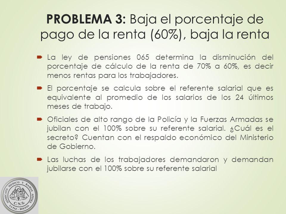 PROBLEMA 3: Baja el porcentaje de pago de la renta (60%), baja la renta La ley de pensiones 065 determina la disminución del porcentaje de cálculo de la renta de 70% a 60%, es decir menos rentas para los trabajadores.