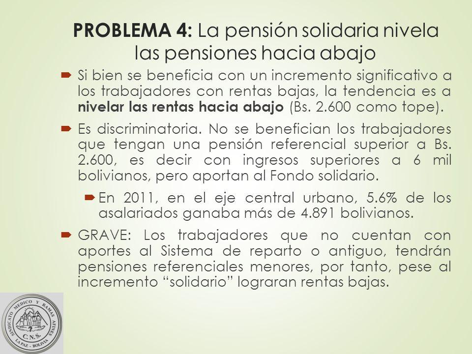 PROBLEMA 4: La pensión solidaria nivela las pensiones hacia abajo Si bien se beneficia con un incremento significativo a los trabajadores con rentas bajas, la tendencia es a nivelar las rentas hacia abajo (Bs.