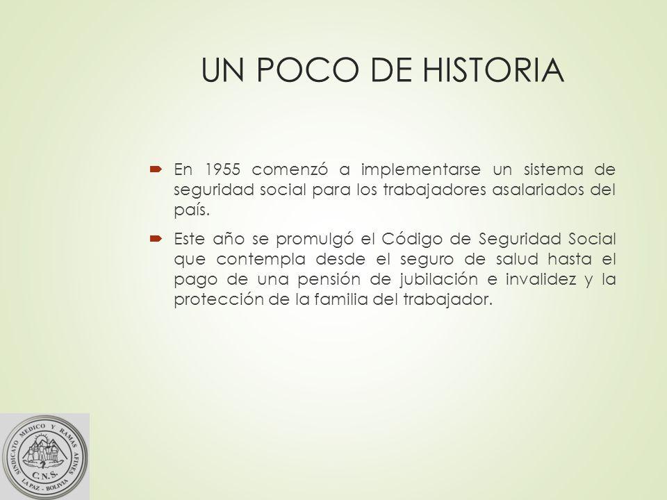 UN POCO DE HISTORIA En 1955 comenzó a implementarse un sistema de seguridad social para los trabajadores asalariados del país.