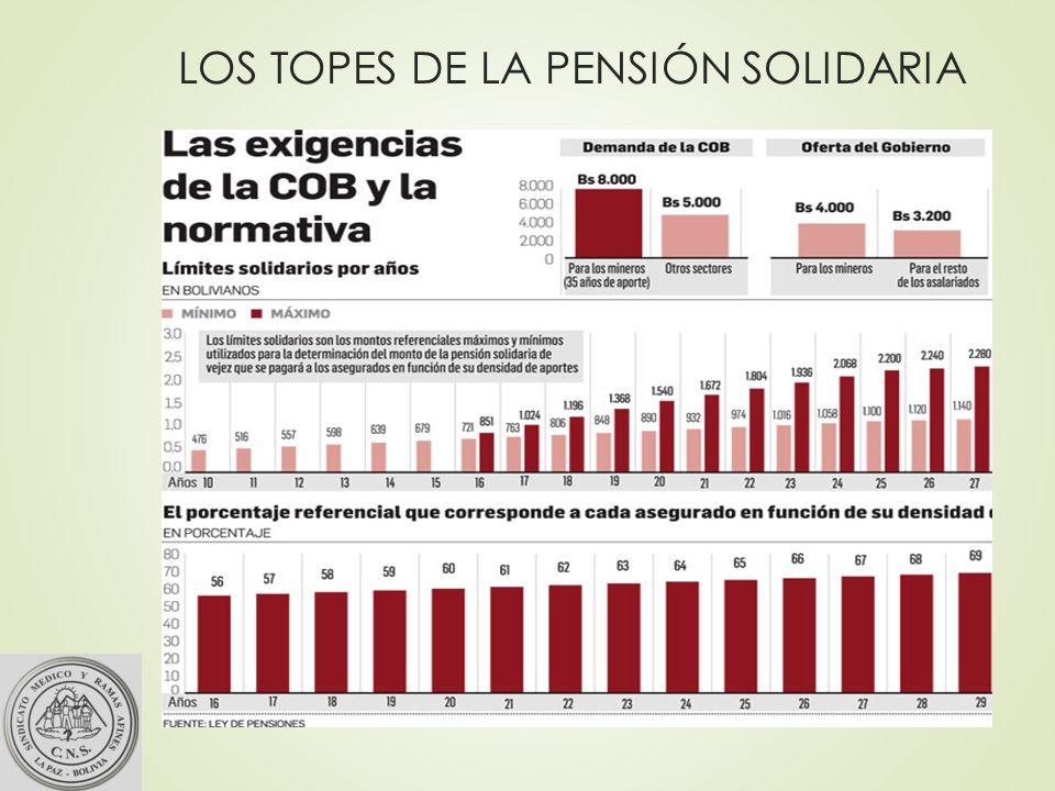 LOS TOPES DE LA PENSIÓN SOLIDARIA