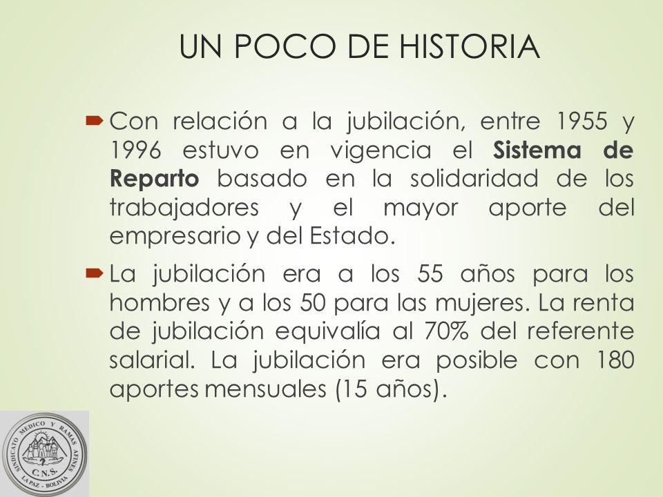 UN POCO DE HISTORIA Con relación a la jubilación, entre 1955 y 1996 estuvo en vigencia el Sistema de Reparto basado en la solidaridad de los trabajadores y el mayor aporte del empresario y del Estado.
