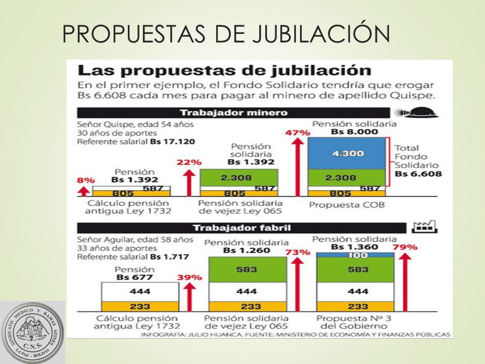 PROPUESTAS DE JUBILACIÓN