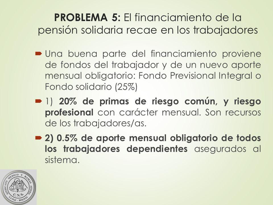 PROBLEMA 5: El financiamiento de la pensión solidaria recae en los trabajadores Una buena parte del financiamiento proviene de fondos del trabajador y de un nuevo aporte mensual obligatorio: Fondo Previsional Integral o Fondo solidario (25%) 1) 20% de primas de riesgo común, y riesgo profesional con carácter mensual.