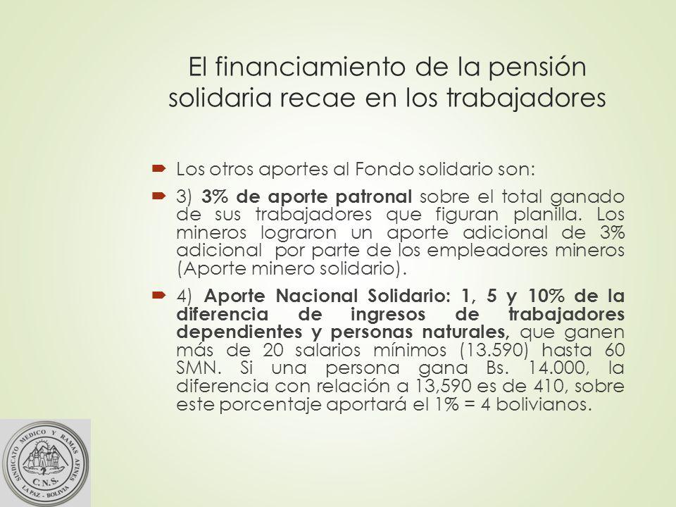 El financiamiento de la pensión solidaria recae en los trabajadores Los otros aportes al Fondo solidario son: 3) 3% de aporte patronal sobre el total ganado de sus trabajadores que figuran planilla.