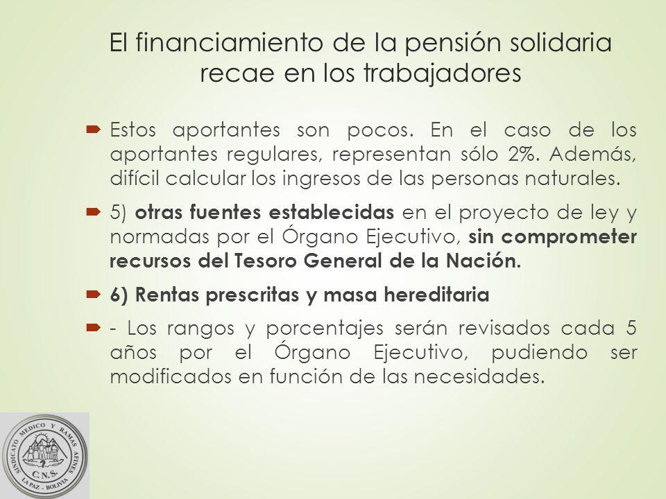 El financiamiento de la pensión solidaria recae en los trabajadores Estos aportantes son pocos.