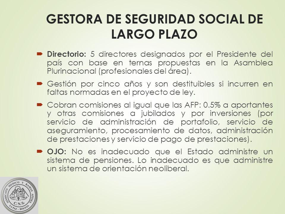 GESTORA DE SEGURIDAD SOCIAL DE LARGO PLAZO Directorio: 5 directores designados por el Presidente del país con base en ternas propuestas en la Asamblea Plurinacional (profesionales del área).