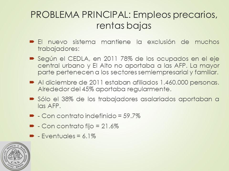 PROBLEMA PRINCIPAL: Empleos precarios, rentas bajas El nuevo sistema mantiene la exclusión de muchos trabajadores: Según el CEDLA, en 2011 78% de los ocupados en el eje central urbano y El Alto no aportaba a las AFP.