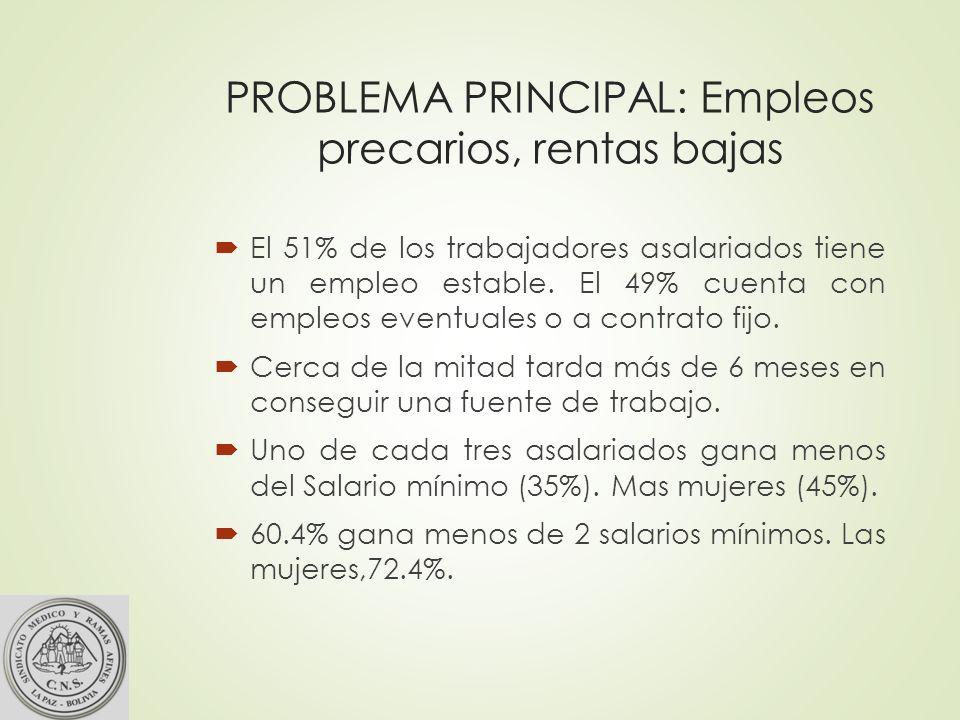 PROBLEMA PRINCIPAL: Empleos precarios, rentas bajas El 51% de los trabajadores asalariados tiene un empleo estable.