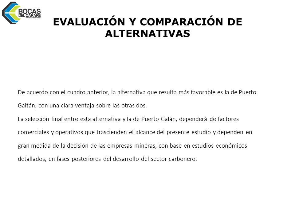 EVALUACIÓN Y COMPARACIÓN DE ALTERNATIVAS De acuerdo con el cuadro anterior, la alternativa que resulta más favorable es la de Puerto Gaitán, con una clara ventaja sobre las otras dos.