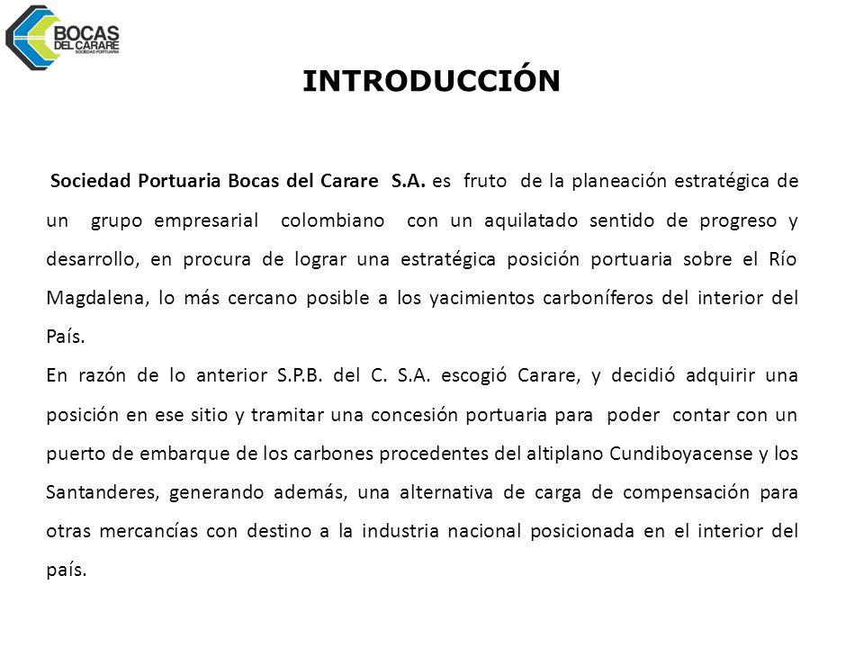 INTRODUCCIÓN Sociedad Portuaria Bocas del Carare S.A.