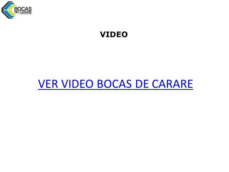 VIDEO VER VIDEO BOCAS DE CARARE