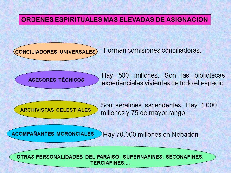 CONCILIADORES UNIVERSALES Forman comisiones conciliadoras. ASESORES TÉCNICOS Hay 500 millones. Son las bibliotecas experienciales vivientes de todo el